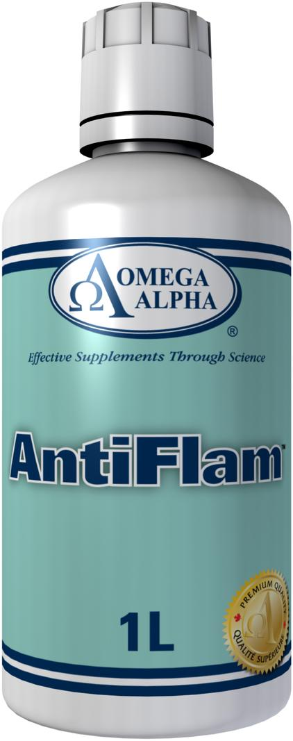Antiflam Pain Relieving Formula